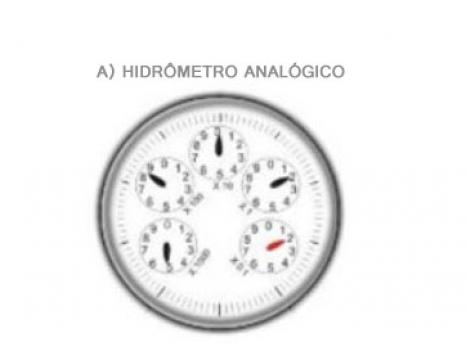 Como realizar a leitura nos hidrômetros